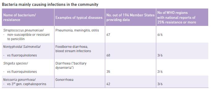 bacteria_chart2
